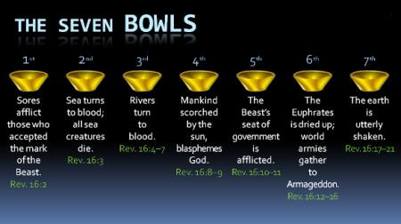 Rev16 bowls