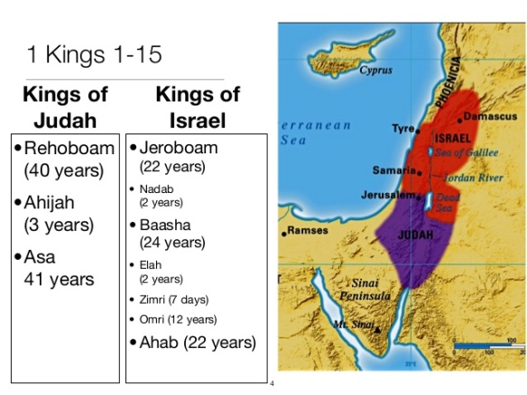 Chart Of Kings Of Israel And Judah